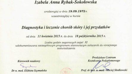 Izabela Rybak - Sokołowska 2016 1 (5)_Easy-Resize.com